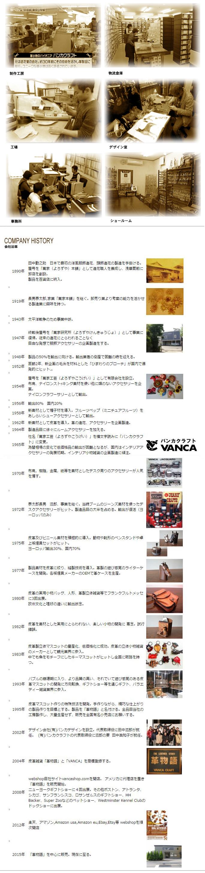 VANCA 会社沿革